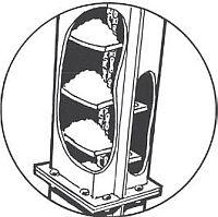 řetězové elevátory CFG Kongskilde - průřez