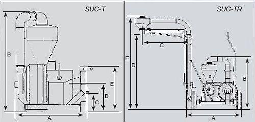 Pneumatický nasávací dopravník obilí SUC-T a SUC-TR
