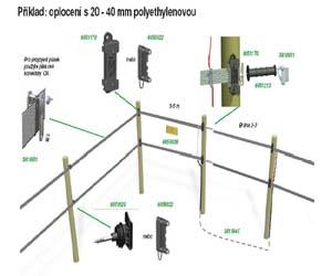 příklad řešení elektrického ohradníku